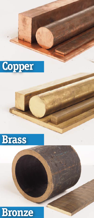 difference copper brass bronze